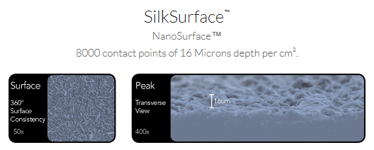 The SilkSurface™​